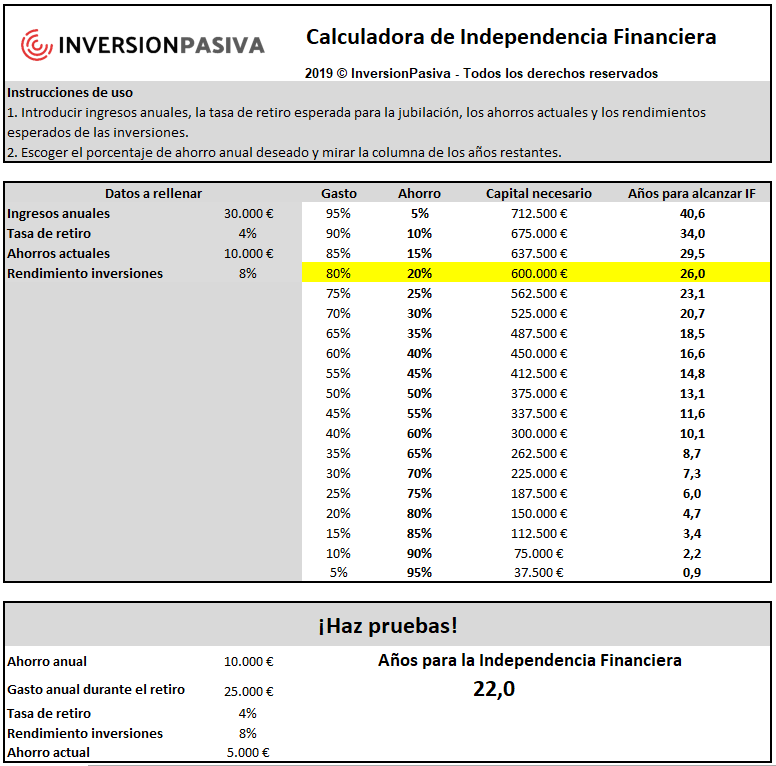 calculadora independencia financiera