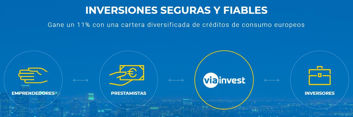 como funciona viainvest crowdlending
