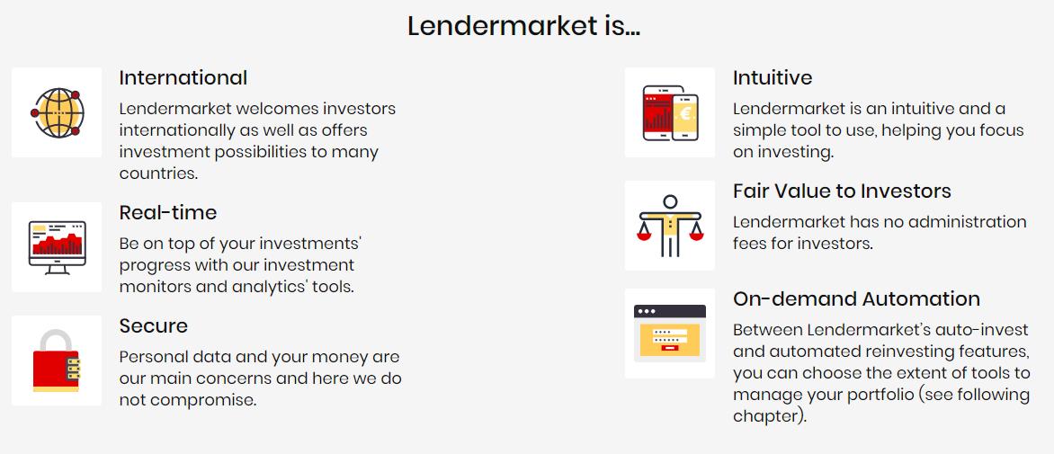 lendermarket como funciona