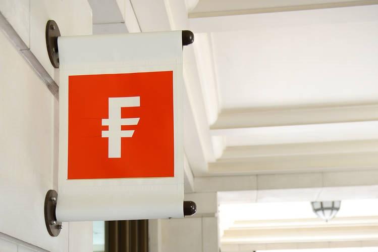 fondos fidelity españa