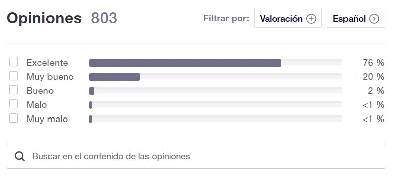 Opiniones de los propios usuarios de Indexa Capital en el portal de opiniones de TrustPilot