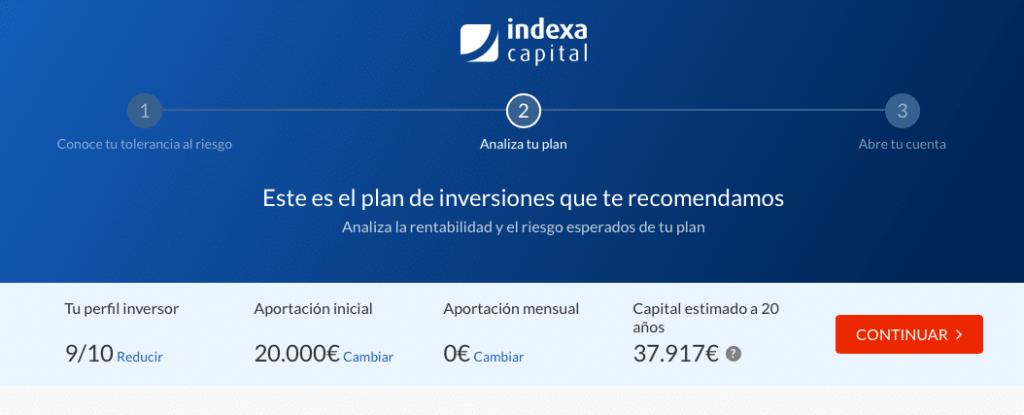 Plan de inversión de Indexa Capital con un nivel de riesgo de 9 sobre 10